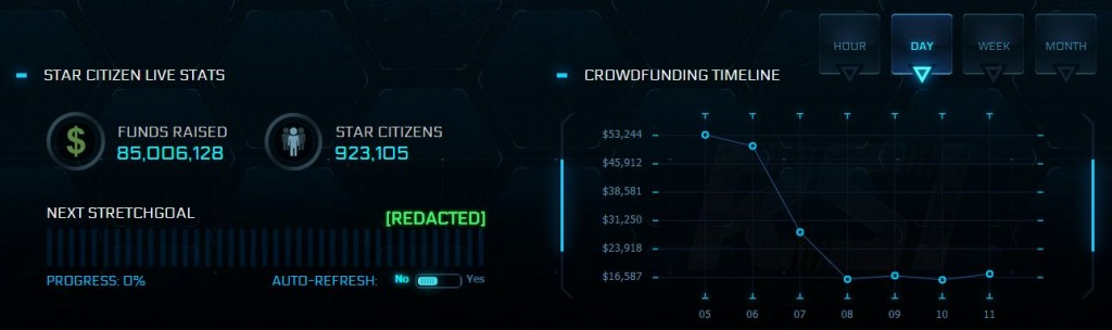 star-citizen-funds