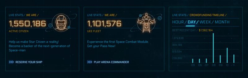 sc-live-stats